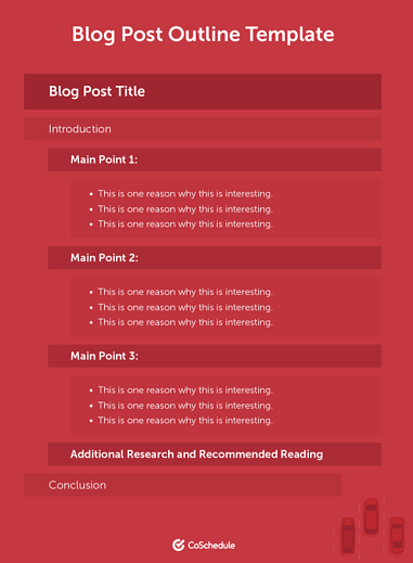 blog post outline template